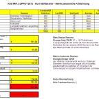 Austria Loppet 2012 ist Geschichte.