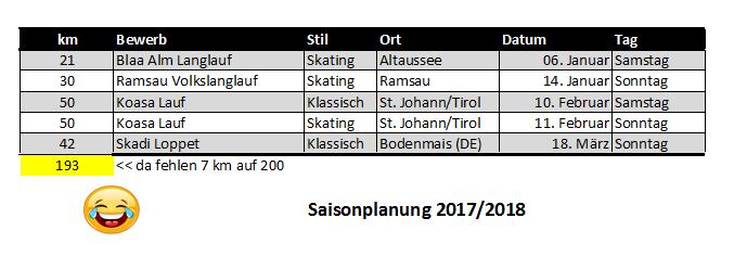 20172018planung